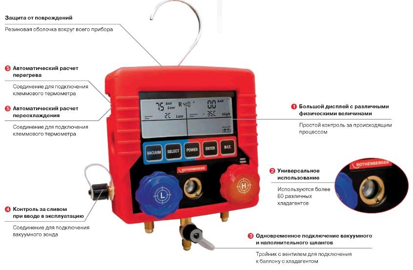 Термометр манометрический показывающий термометр